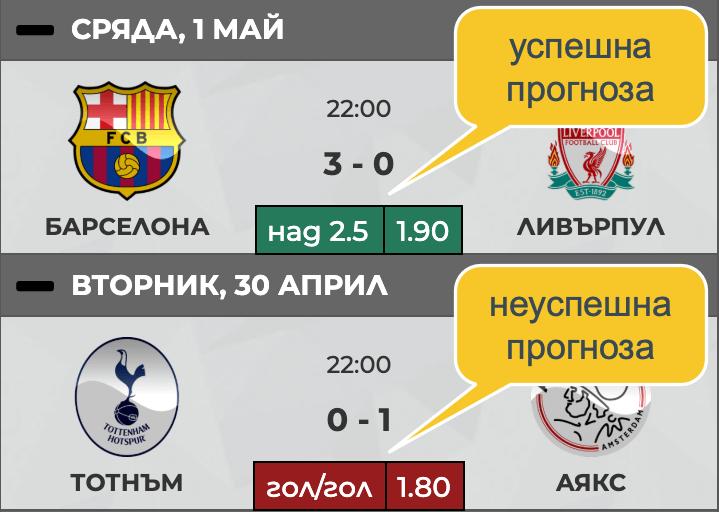 Футболни прогнози - пример 2